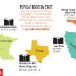 Най-четените книги в Щатите