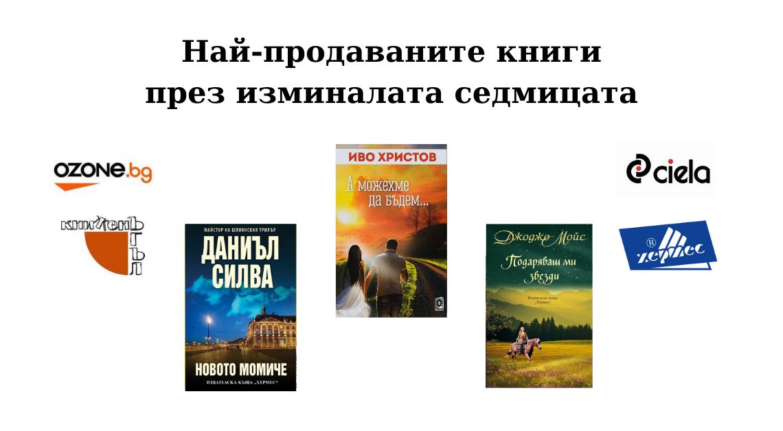 Най-продаваните книги на седмицата в Аз чета - 30.07.2020