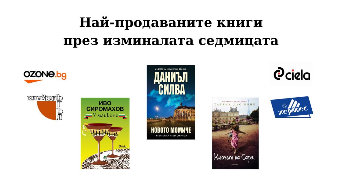 Най-продаваните - Аз чета_23.07.2020