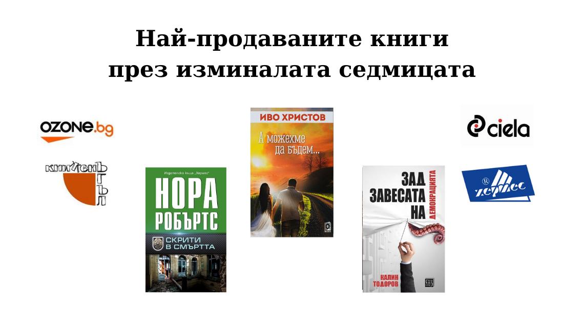 Най-продаваните - Аз чета_06.08.2020