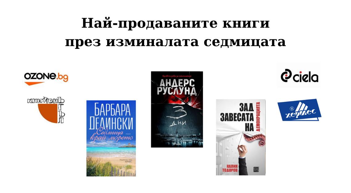 Най-продаваните - Аз чета_20.08.2020