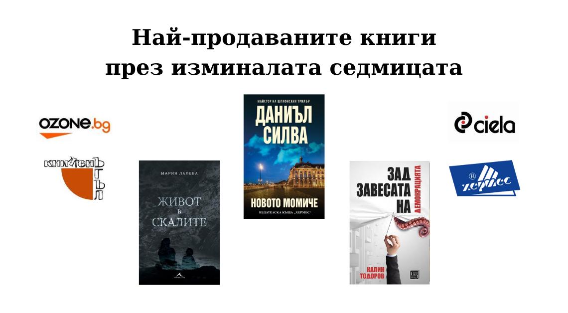 Най-продаваните - Аз чета_27.08.2020
