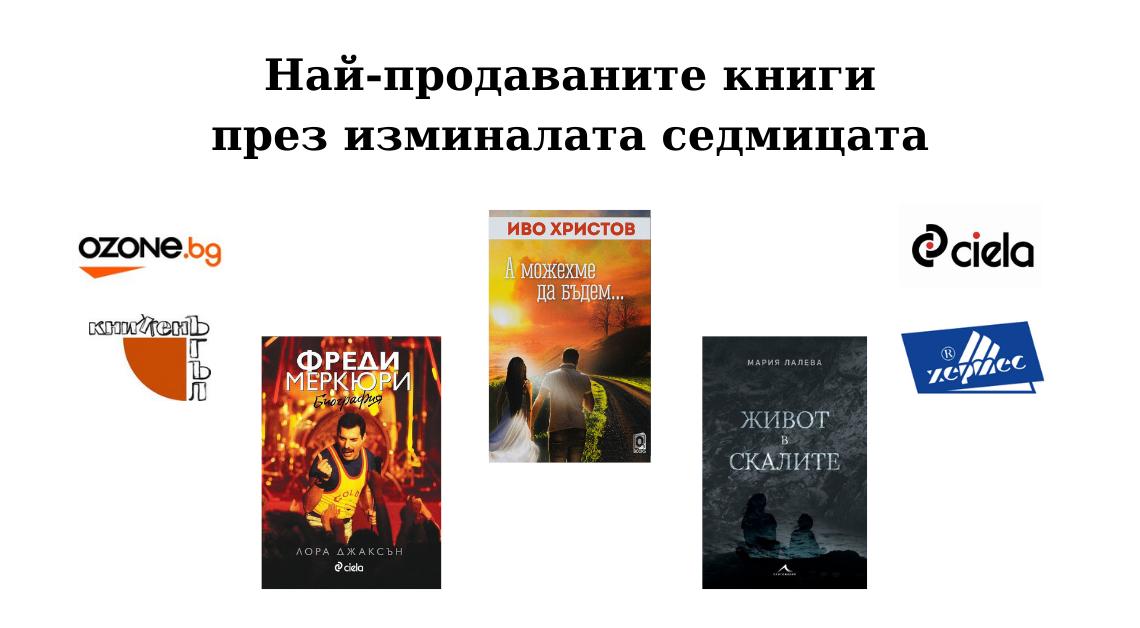 Най-продаваните - Аз чета_10.09.2020