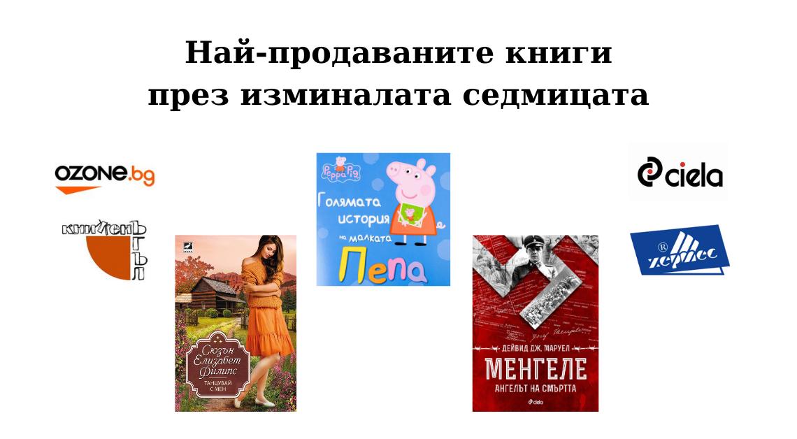 Най-продаваните - Аз чета_17.09.2020
