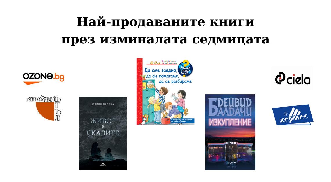 Най-продаваните - Аз чета_15.10.2020